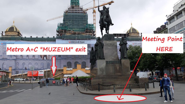 Muzeum - meeting point
